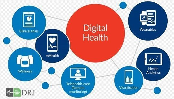 جایگاه ممتاز فنلاند در زمینه سلامت دیجیتال (Digital Health)